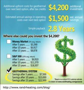 finances matter