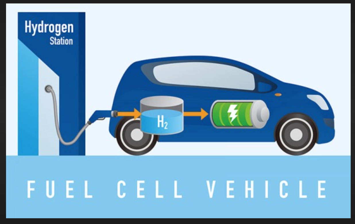 cell fuel hydrogen thesis vehicle
